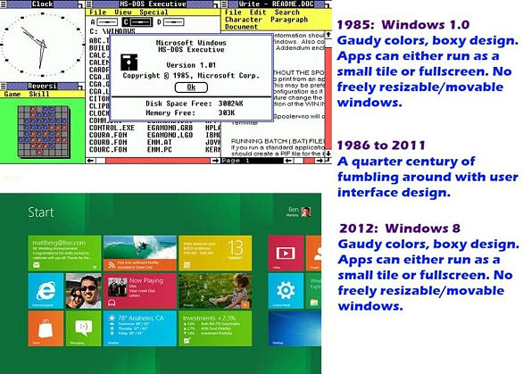 windows Windows 8   ympyrä sulkeutuu